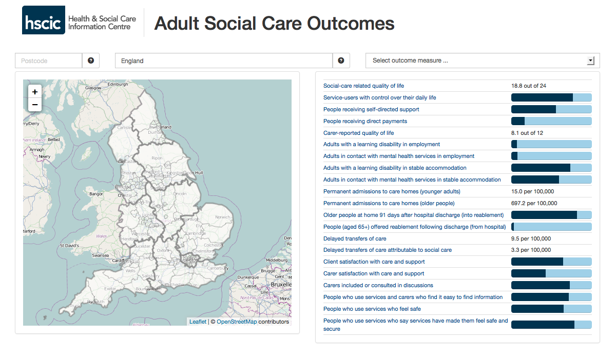 article adult social care outcomes framework ascof