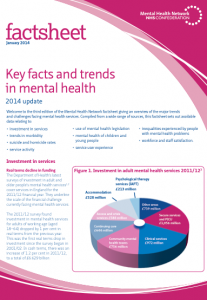 Key facts and trends in mental health