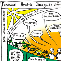 NHS England rolls out new personal health budget sites