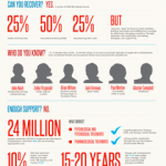 Rethink Mental Illness Schizophenia Infographic
