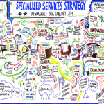 five-year commissioning strategy for specialised services